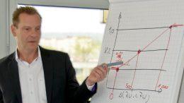 """Auch Kautex-Sales-Manager Heiko Woop gehört zu den Dozenten für das Trainee-Programm an der """"Sales Academy"""". Bild: Kautex"""
