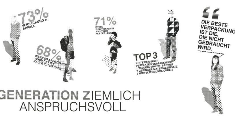 Die Generation Z und Verpackungen (Illustrationen: Haus E)