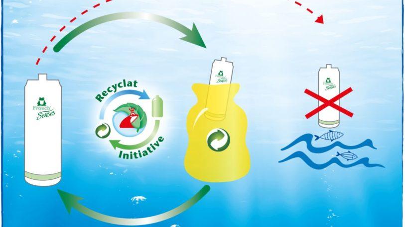 Post-Consumer-Rezyklat als Rohstoff für Verpackungen (Bild: Werner & Mertz)