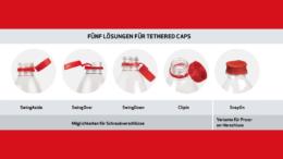 Lösungen für Tethered Caps
