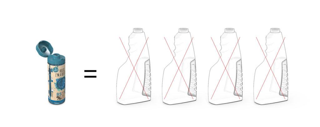 Eine Nachfüllflasche ersetzt vier Sprühflaschen